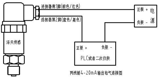 二线制电流输出型变送器的电气连接图
